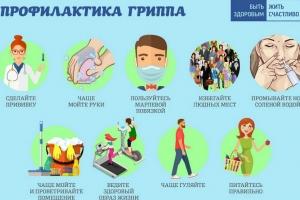 10 МЕР ПРОФИЛАКТИКИ ГРИППА.